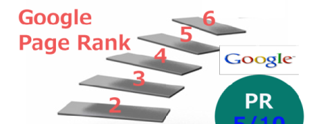 Google PageRank Unwrapped