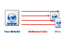 Why You Need Outbound Links